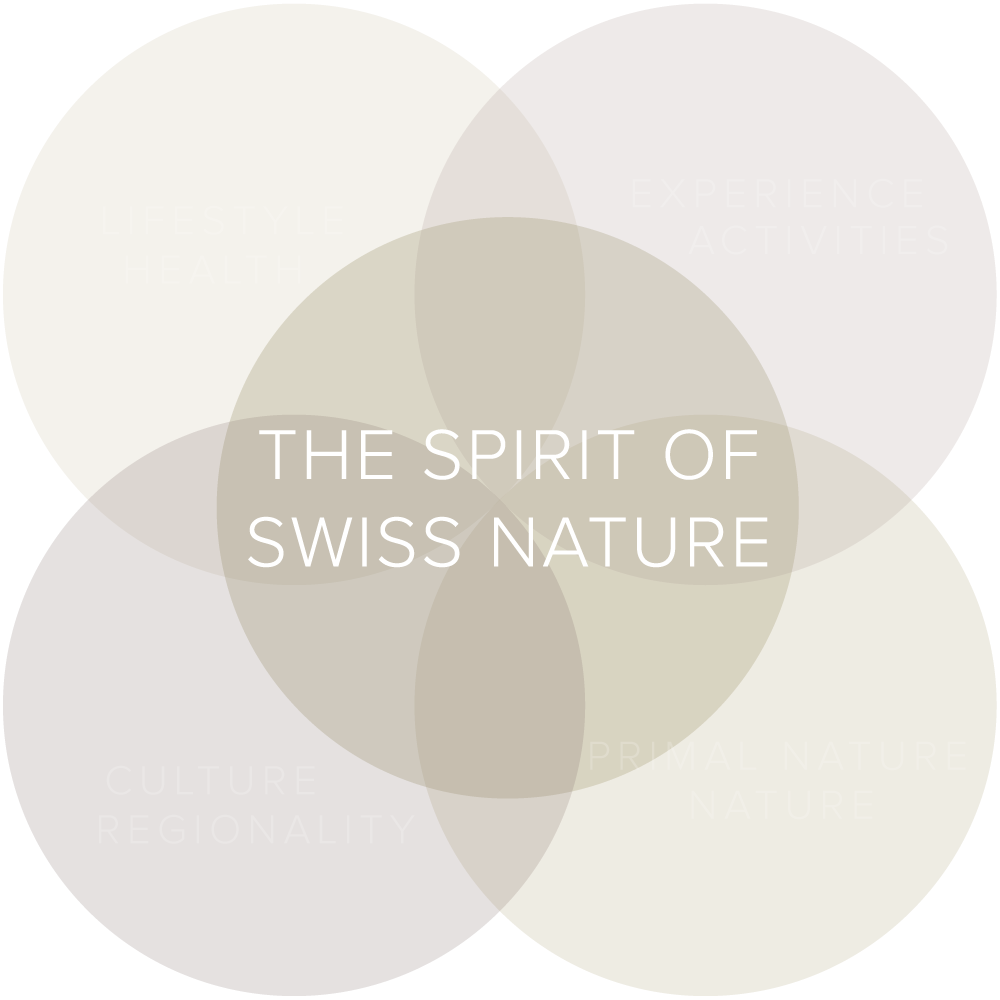Experience the spirit of swiss nature in the Hotel BODMI